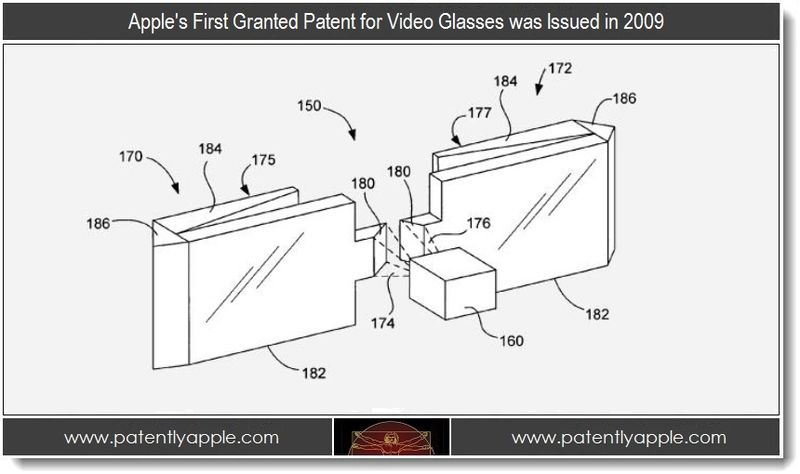 2. Apple's 1st granted patent for video glasses was issued in 2009