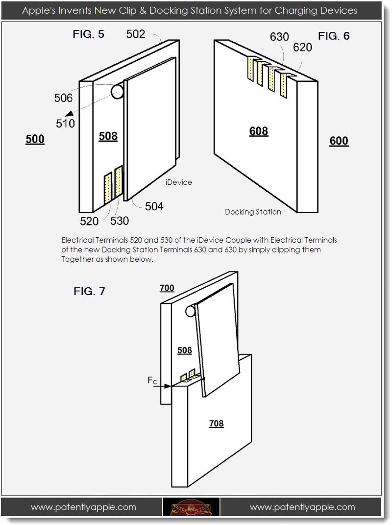 2. Apple Invents new clip & docking station system for charging devices