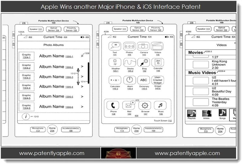 1. Apple Wins another Major iPhone & iOS Interface Patent