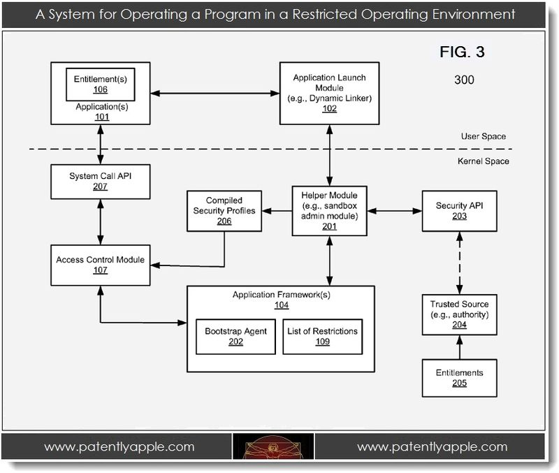 2. A system for operating a program in a restricted operating environment