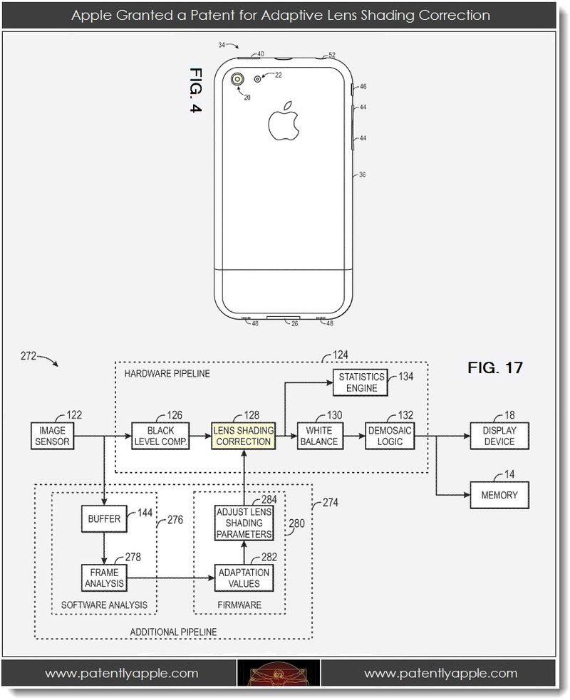 5. Apple Granted a Patent for Adaptive Lens Shading Correction