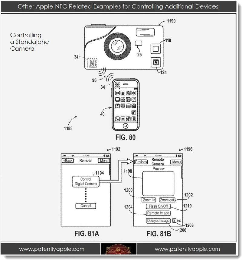 7. Other Apple NFC Related Examples for Controlling Additional Devices - Camera