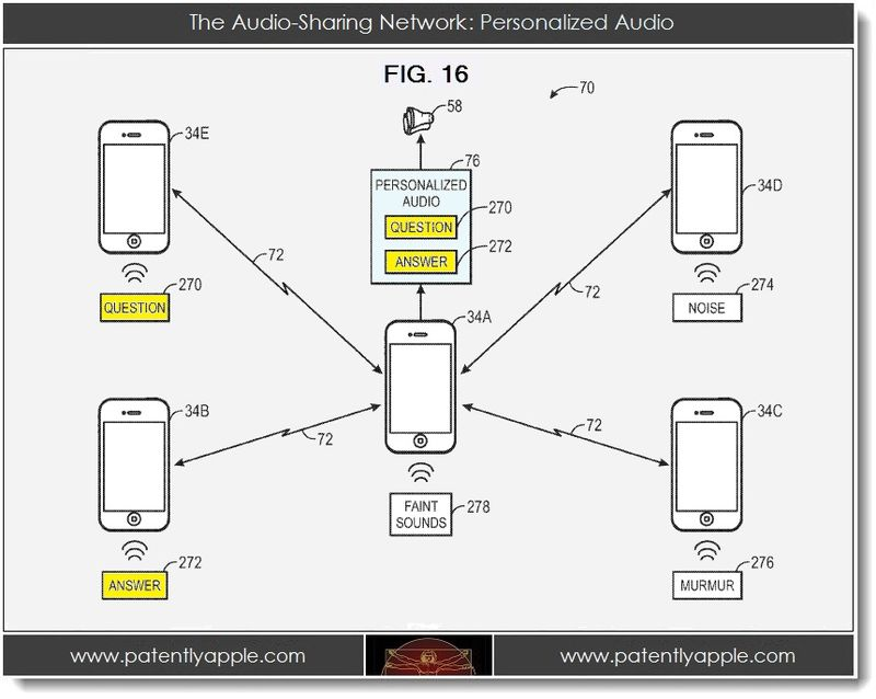 4. The Audio-Sharing Network - Personalized Audio