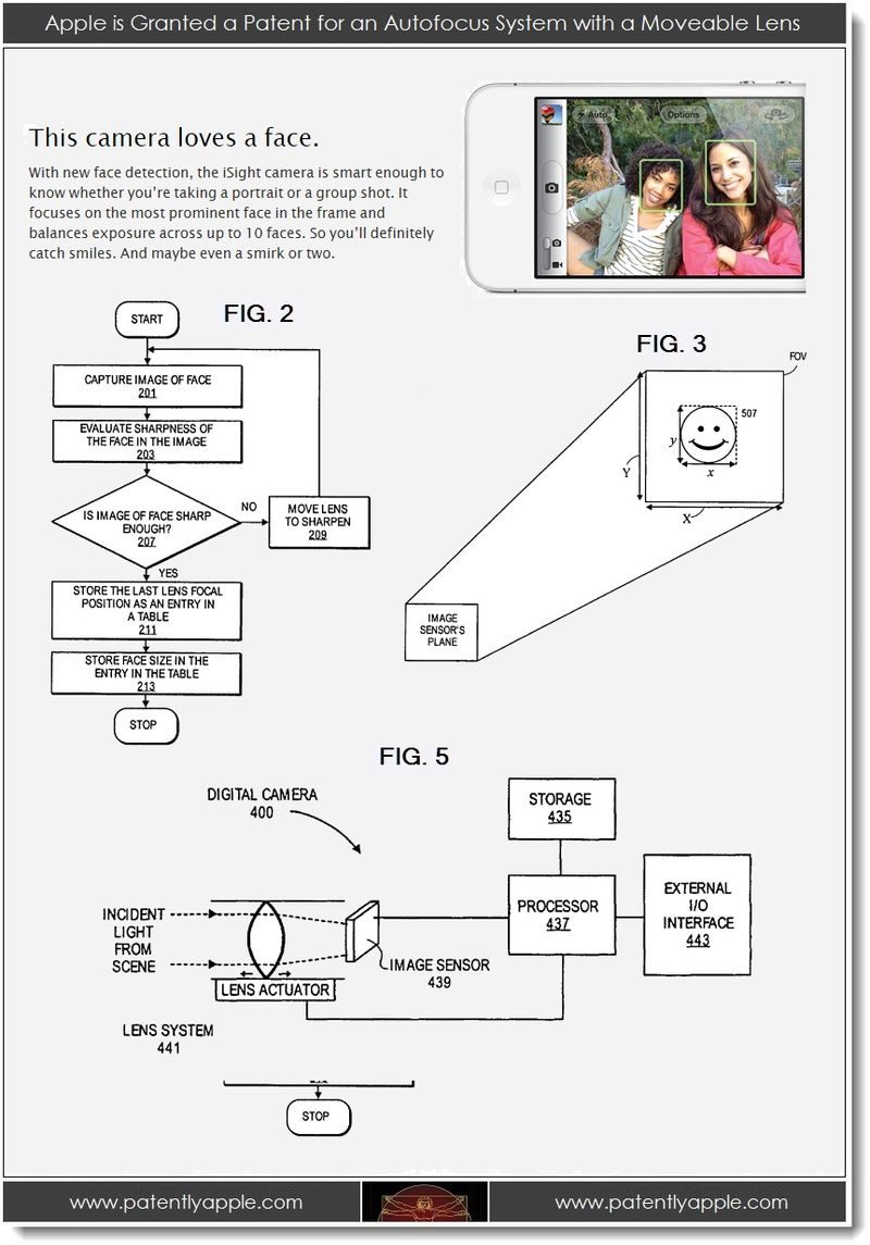 4. Apple granted patent for autofocus system with moveable lens