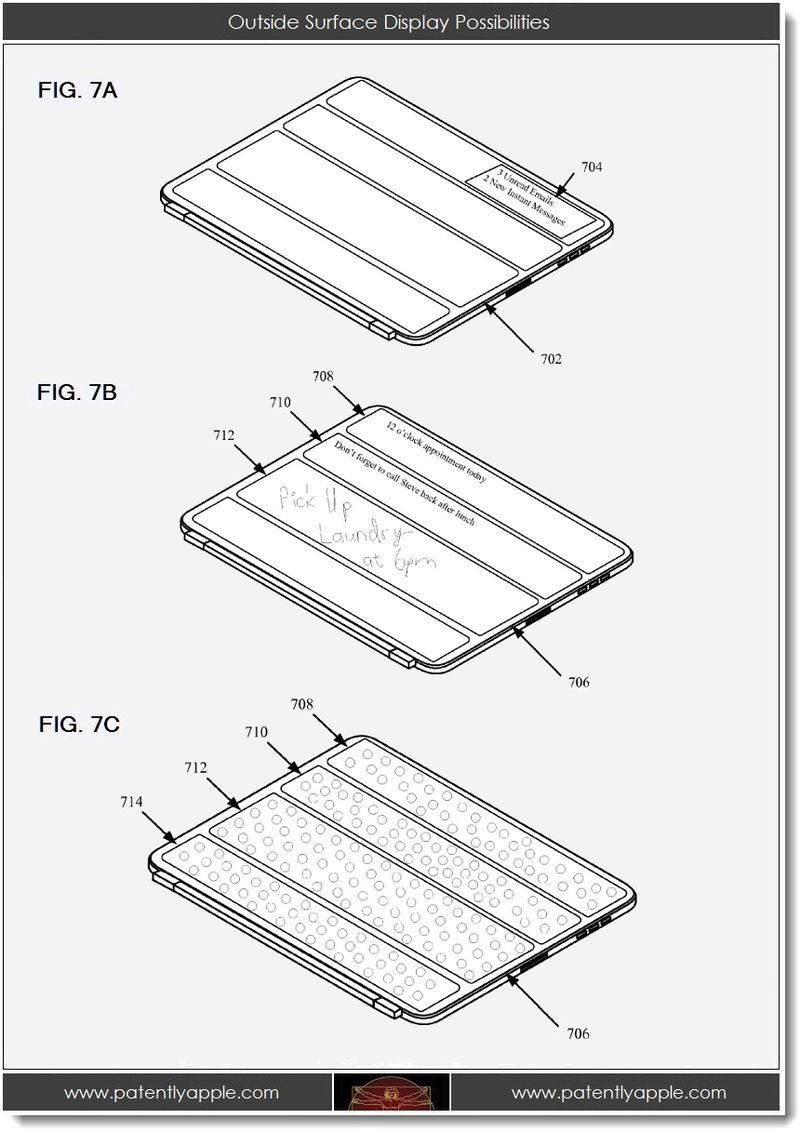 7. Outside surface display possibilities