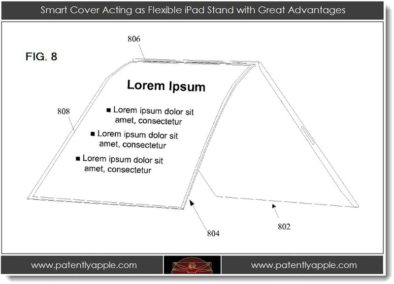 8. smart cover acting as flexible iPad stand with great advantages