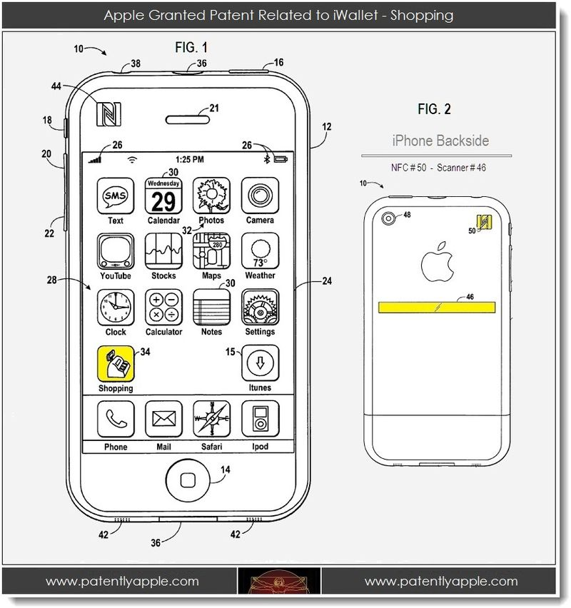 2. Apple Granted Patent Related to iWallet - Shopping