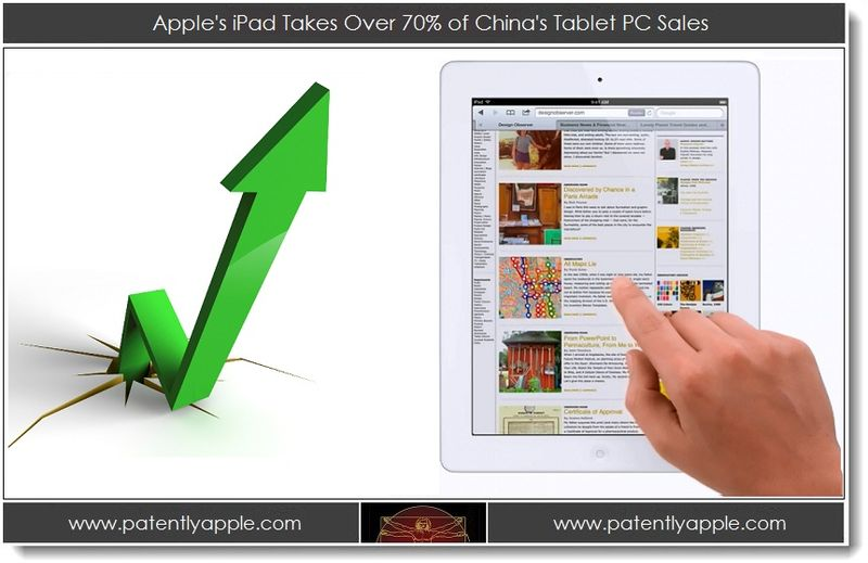 1. Apple's iPad Takes over 70% of China's Tablet PC Sales