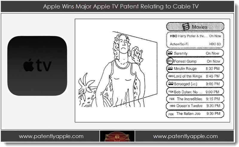 1. Apple Wins Major Apple TV Patent Relating to Cable TV