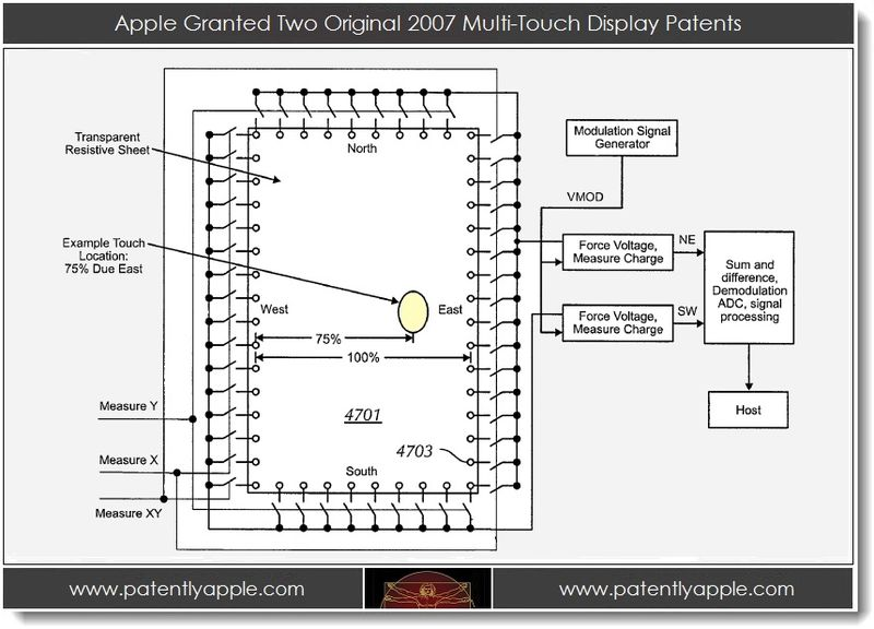 1 Apple Granted Two Original 2007 Multi-Touch Display Patents