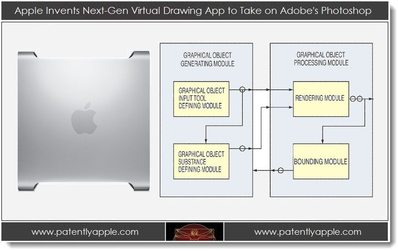 1. Apple Invents Next-Gen Virtual Drawing App to Take on Adobe's Photoshop