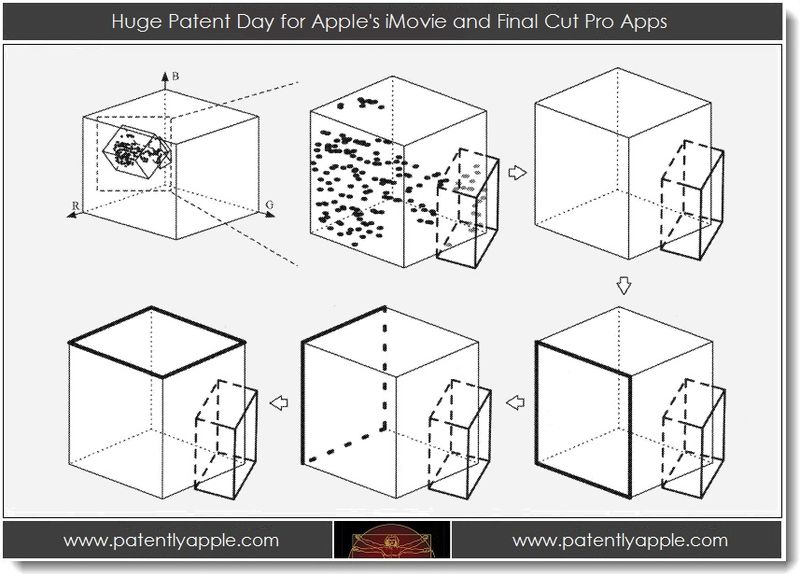 1. Huge Patent Day for Apple's iMovie and Final Cut Pro Apps