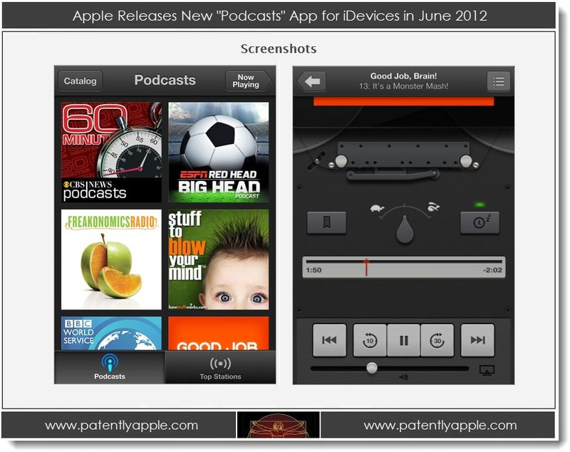 3. Apple releases new podcasts app for idevices in June 2012