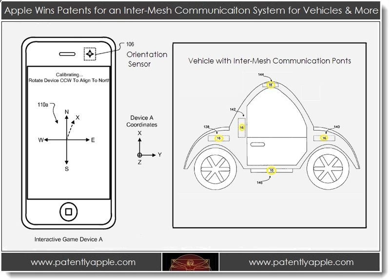 1. Apple wins patents for an inter-mesh communications system for vehicles ....