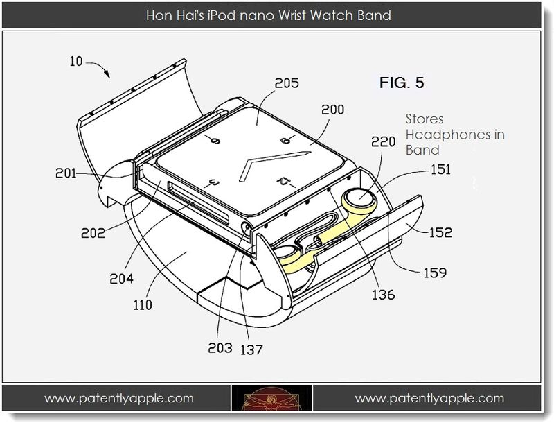 3. Hon Hai's iPod nano wrist watch band - II