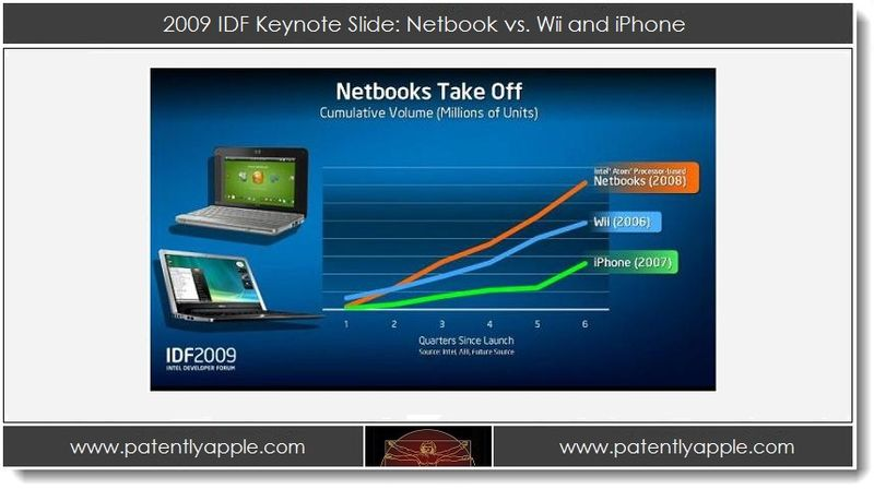 2. 2009 IDF Keynote slide - netbook vs. Wii and iPhone