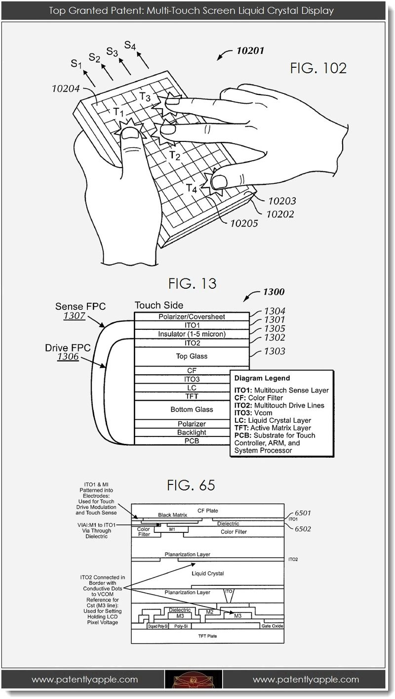2. Top Granted Patent - Multi-Touch Screen Liquid Crystal Display
