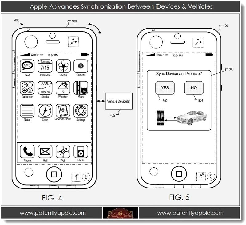 Apple Advances Synchronization Between Idevices  U0026 Vehicles