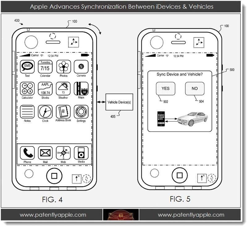 Apple Advances Synchronization Between Idevices  U0026 Vehicles