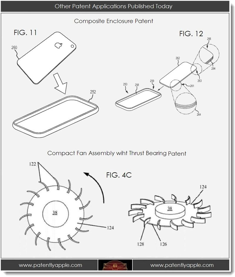 3. Other Patent Applications Published today