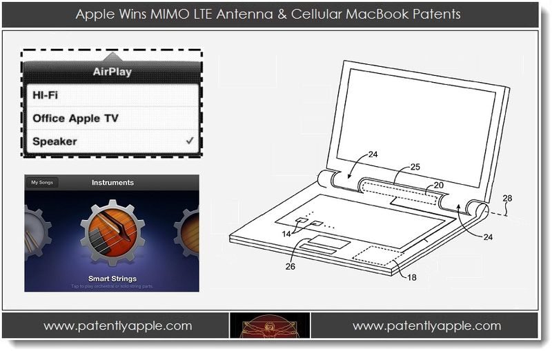 1. Apple Wins MIMO LTE Antenna & Cellular MacBook Patents