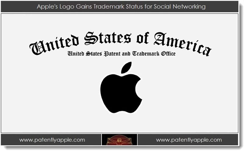 1. Apple's Logo Gains Trademark Status for Social Networking