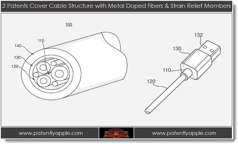 2. 2 patents cover cable structure with metal doped fibers & strain relief members