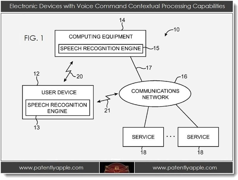 2. Devices with voice command contextual processing capabilities