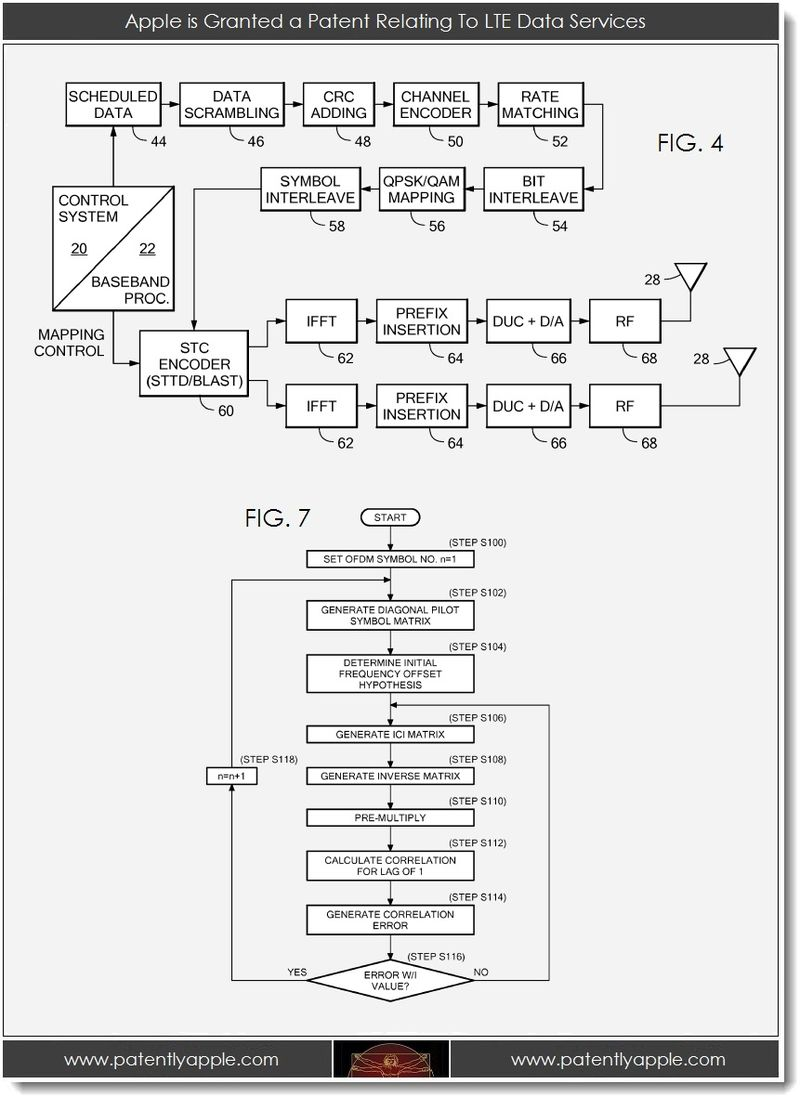 2. Apple is Granted a Patent Relating to LTE Data Services