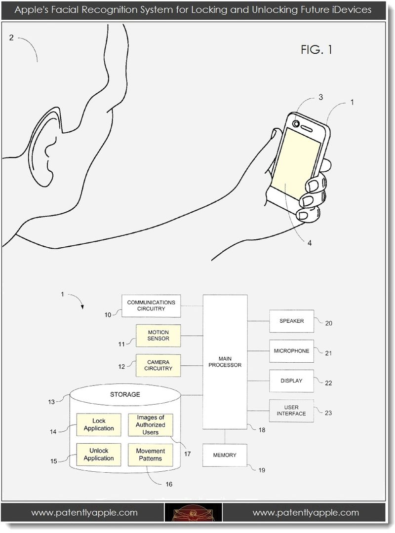 2. Apple's Facial Recognition system for locking and unlocking future iDevices