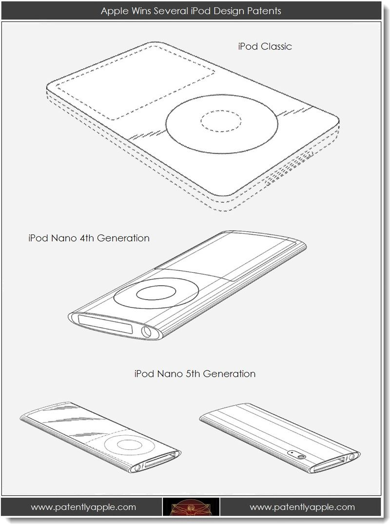 4. Apple Wins Several iPod Design Patents