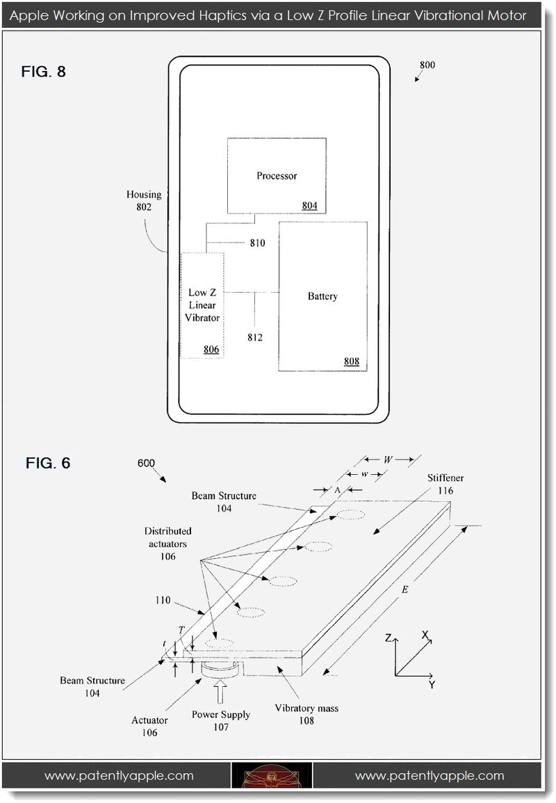 2. Apple working on improved haptics via ... linear vibrational motor