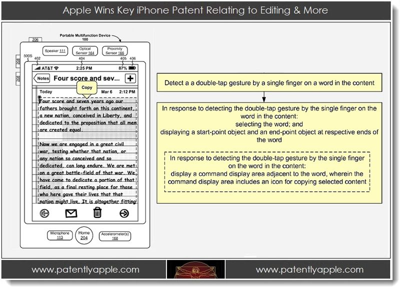 1. Apple Wins Key iPhone Patent Relating to Editing & More