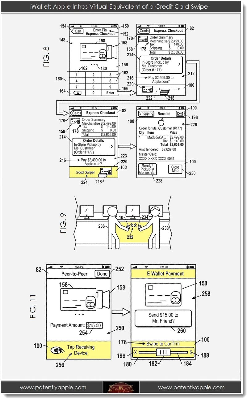 3. iWallet related patent graphics