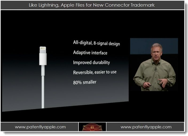 1. Like Lightning, Apple Files for New Connector Trademark