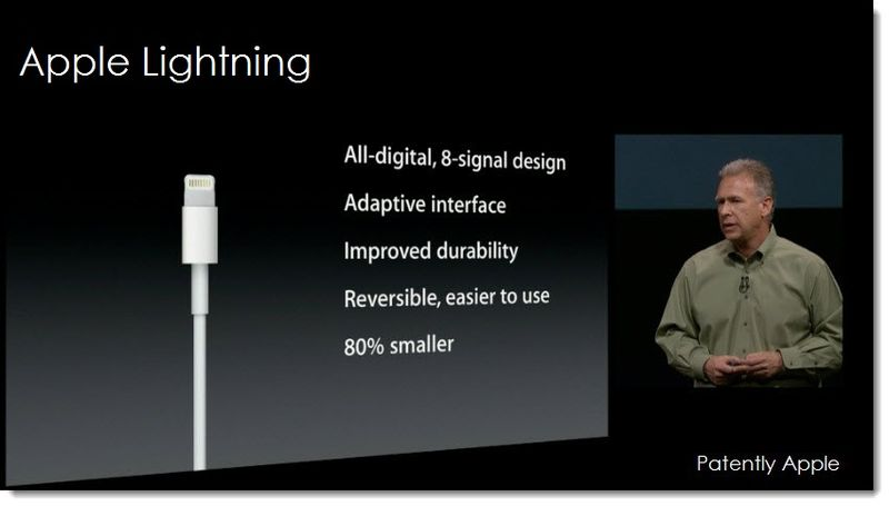 17. Apple Lightning Connector