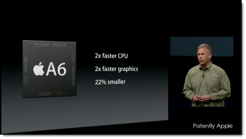 24. A6 2x graphics, 2x faster CPU, 22 percent smaller