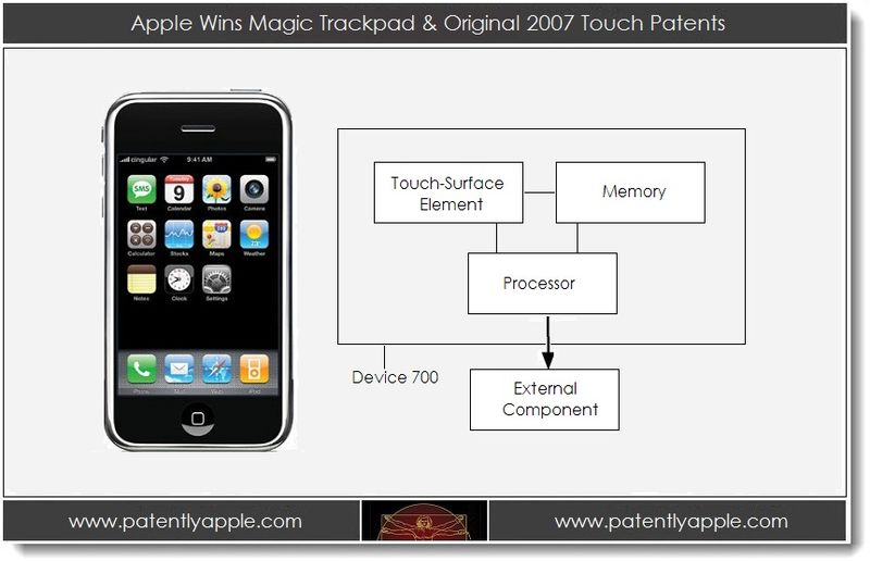 1. Apple wins magic trackpad & orignial 2007 touch patents