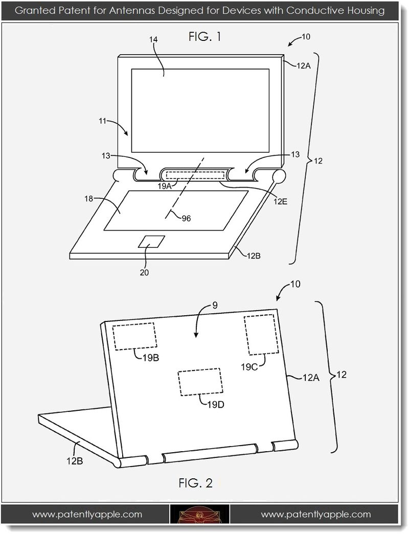 3. Antennas designed for devices with conductive housing