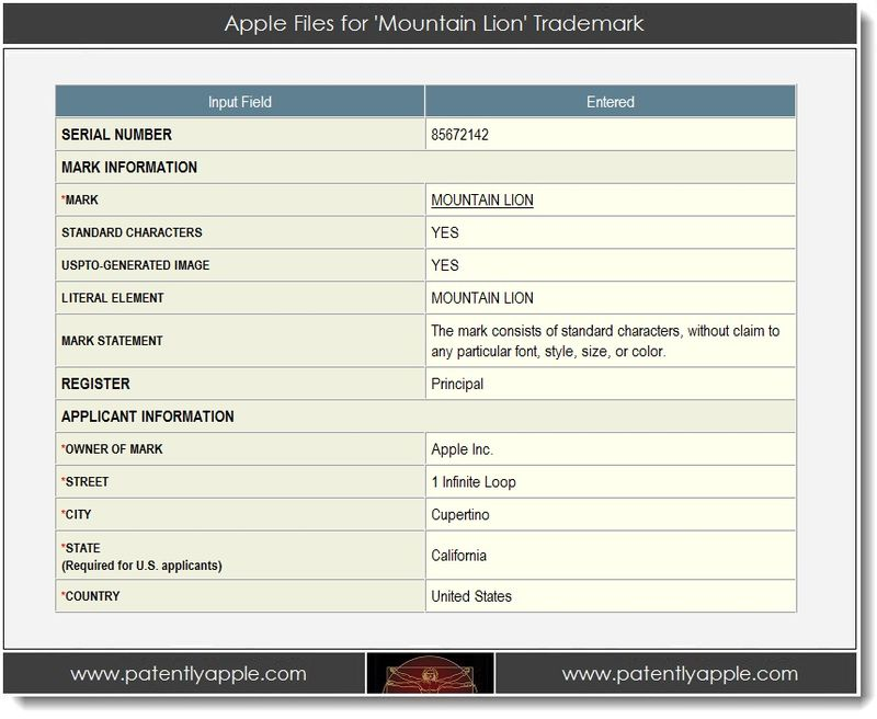 A. Apple files Mountain Lion TM application filed Sept 7, UPSTO published it on Sept 21 2012