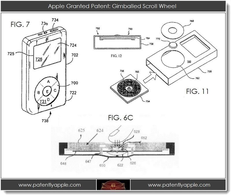 3. Apple granted patent, gimballed scroll wheel