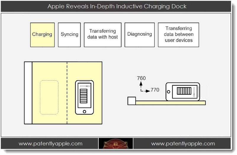 1. Apple Reveals In-Depth Inductive Charging Dock