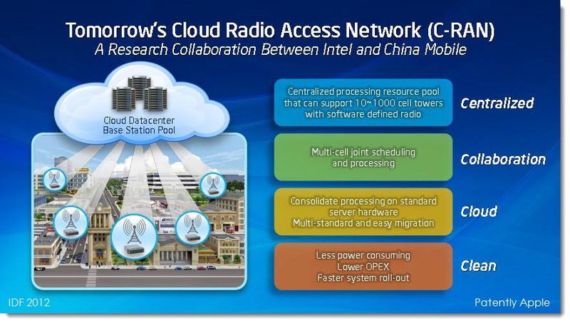 13. IDF 2012 - NEXT GEN WIRELESS NETWORKS IN THE CLOUD