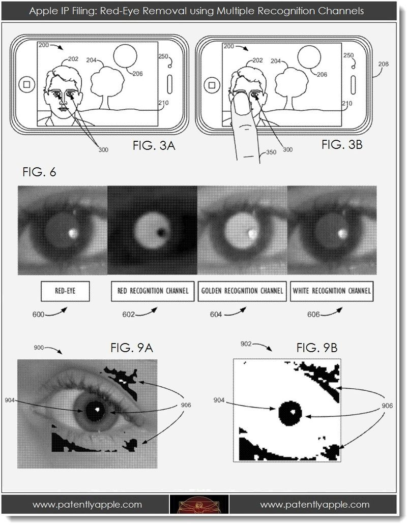 4. Apple IP Filing - Red-Eye Removal using Multiple Recognition Channels