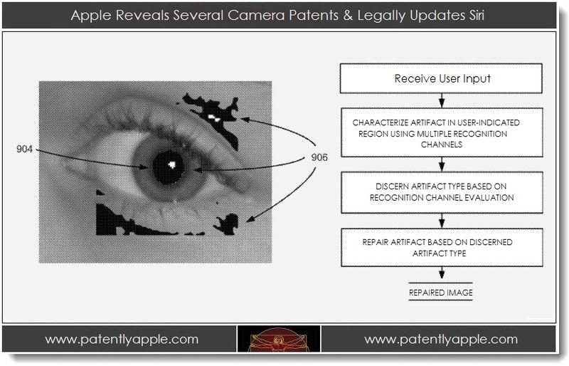 1A. Apple Reveals severl camera patents & legall updates siri