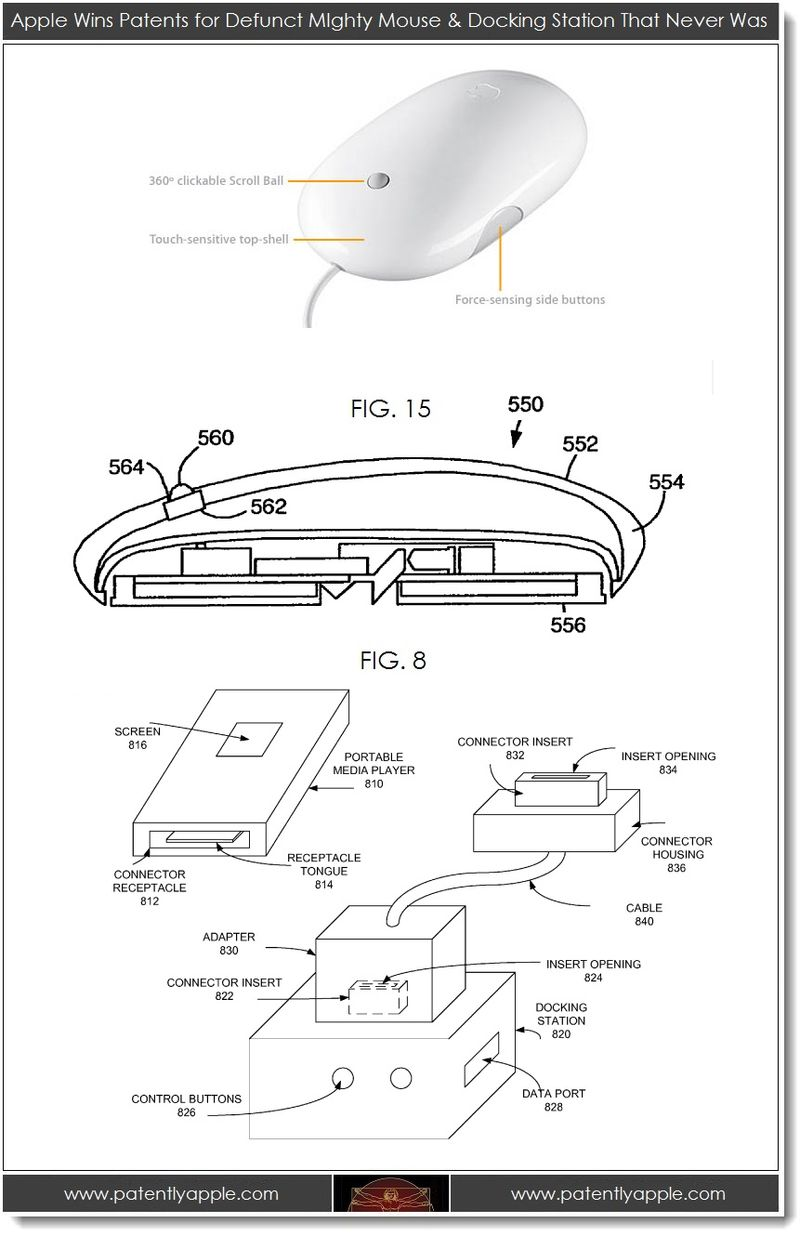 5. Apple Wins Patents ... Mighty Mouse .... Docking Station ....