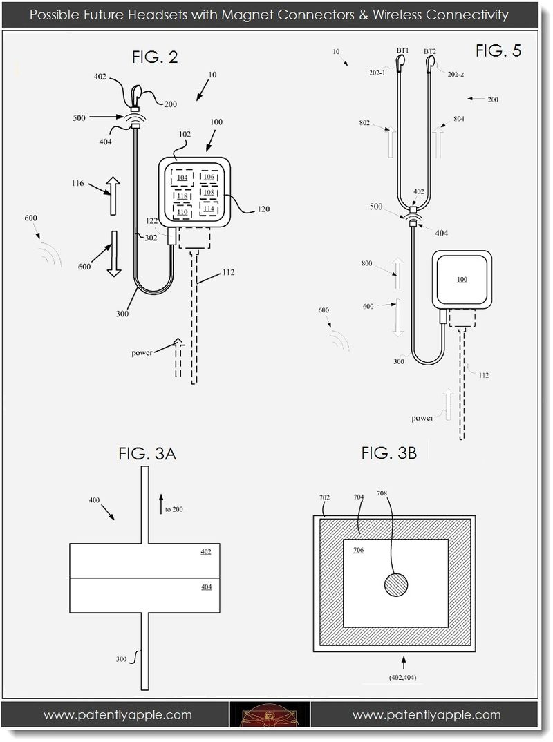 2. possible future headsets, magnet connectors, wireless connectivity