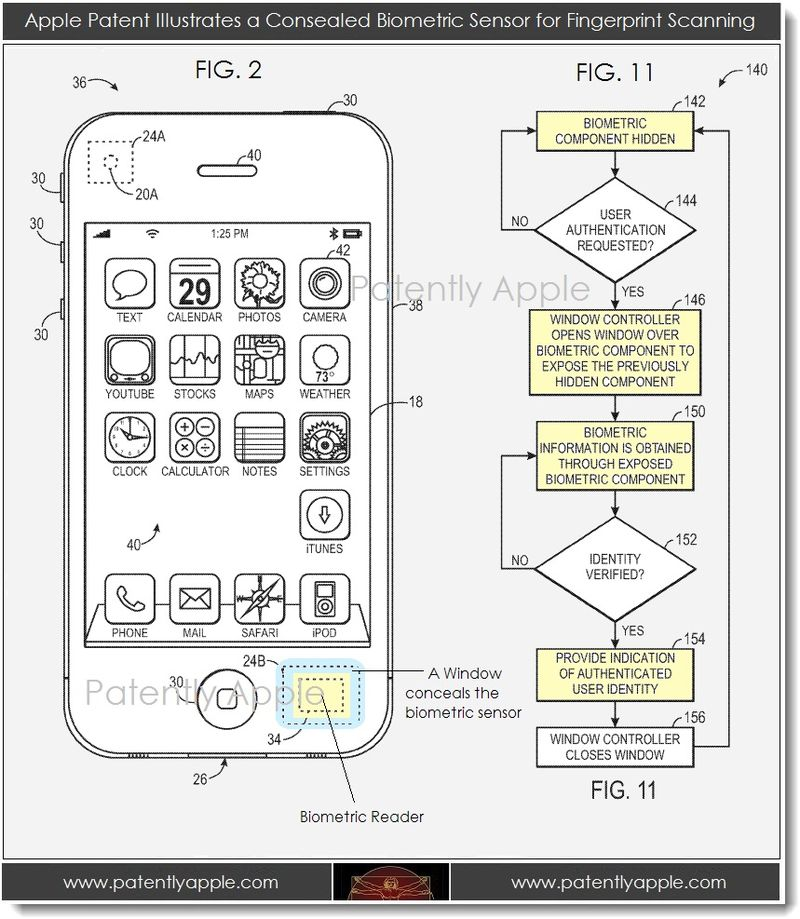 2. Apple patent filing, concealed biometric sensor for fingerprint scanning