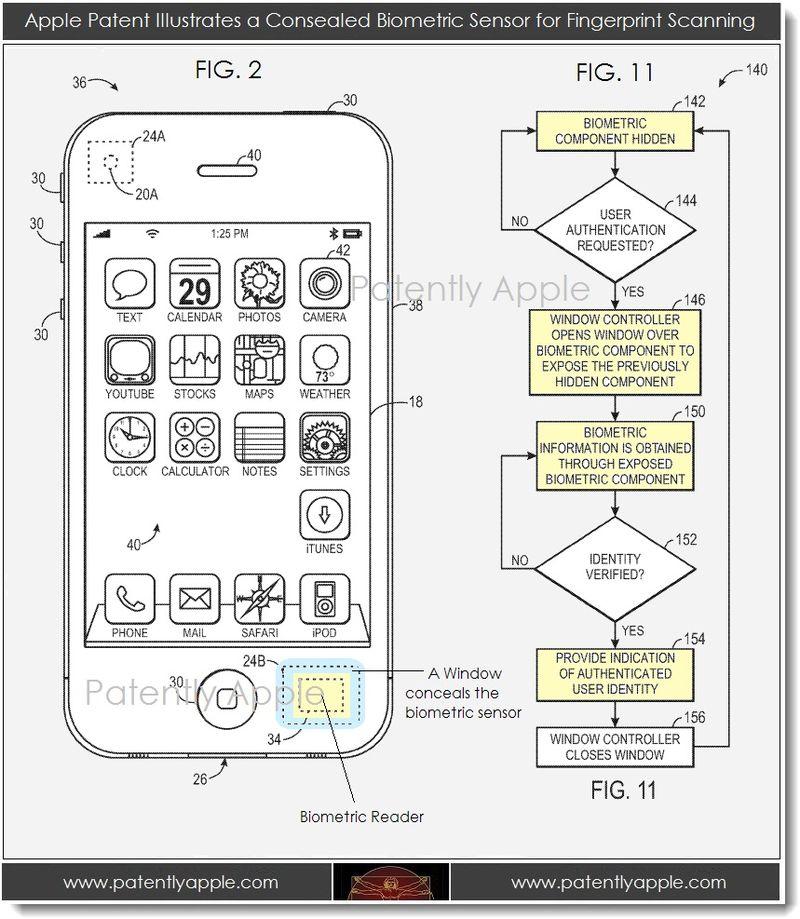 2. Apple patent filing, concealed biometric sensor for fingerprint scanning
