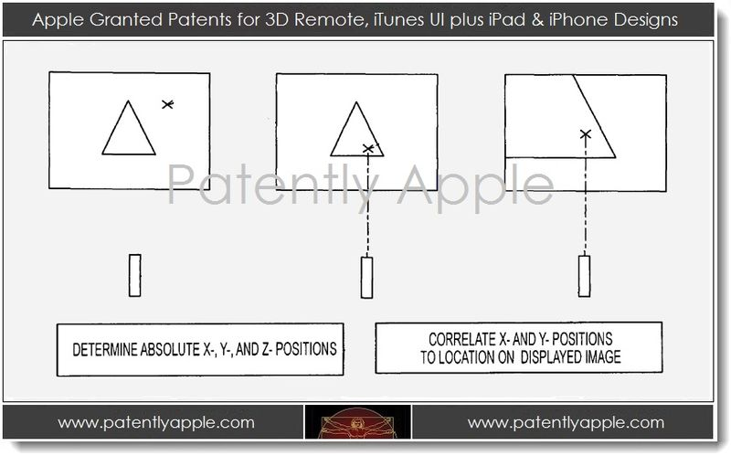 1. Apple Granted Patents for 3D Remote, iTunes UI plus iPad & iPhone Designs
